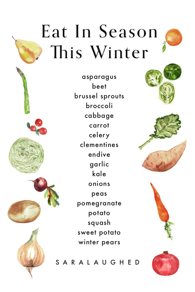 Which vegetables are in season in winter? A graphic featuring a list of seasonal vegetables including beet, endive, and potatoes.